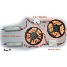 Подключение RGB светодиодной ленты